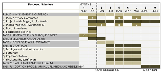 Moab Land Use Schedule Page 1