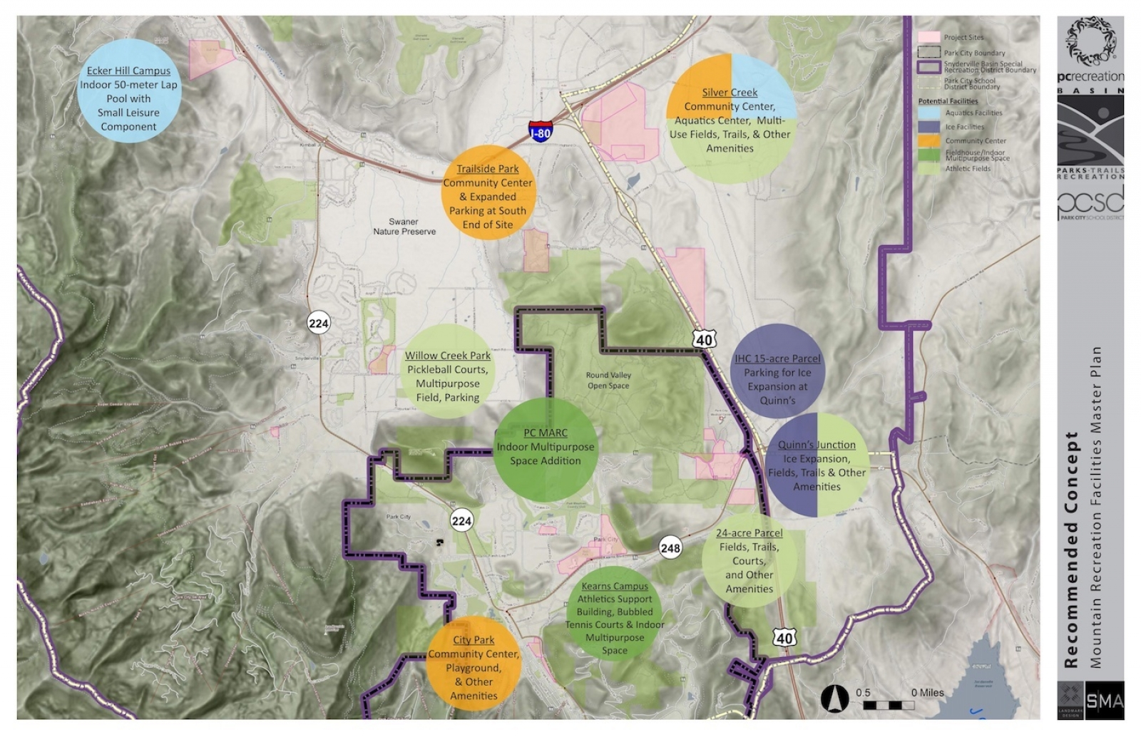 Mountain Recreation Facilities Master Plan