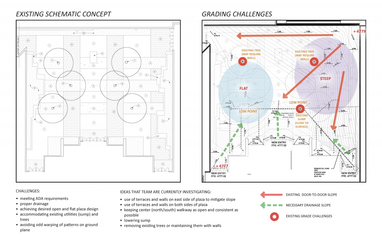 Utah State University Caine College of the Fine Arts Courtyard Renovation